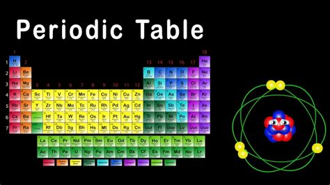 periodic table for children periodic table song periodic table for