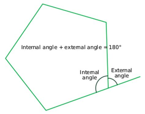 Interior Angles Of A Polygon by And External Angles