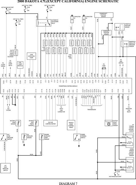 bd  dodge ram  wiring diagram digital resources