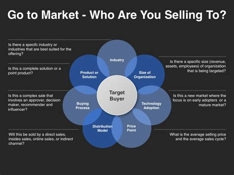 go to market template who are you selling to