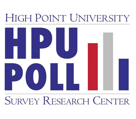 Http Www Hpu Edu Hpunews 2014 10 Mba Top Program Html by Hpu Poll Nc Voters On Contraceptive And Same Marriage