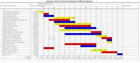 manfaat membuat jadwal kegiatan adalah cara membuat jadwal waktu pelaksanaan atau time schedule