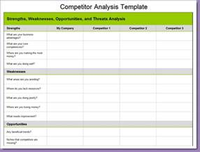 competitor research template competitive analysis template weekly report writing