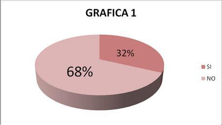 sueldo para cuidar persona argentina el impacto del sueldo m 237 nimo en las familias menos