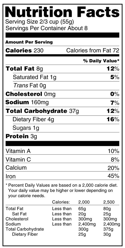 The Daily Apple Apple 713 Nutrition Data Labels Fda Nutrition Label Template