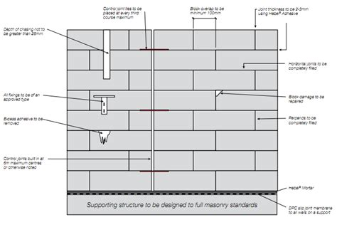 hebel power panel price external wall panels