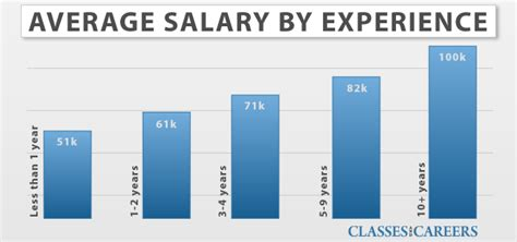 sports psychologist sports psychologist salary payscale