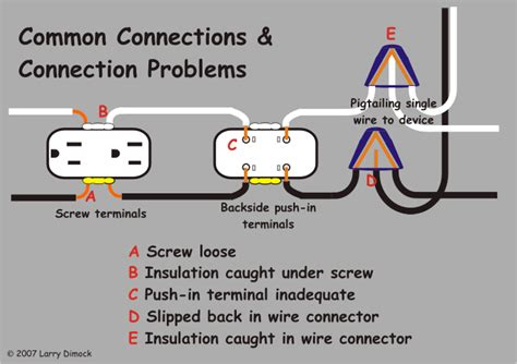 wiring diagram signs get free image about wiring diagram