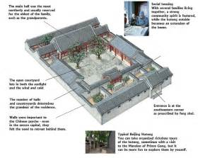 siheyuan floor plan traditional courtyard house layout search
