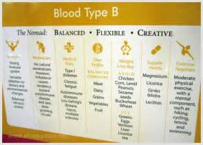 how your blood type can keep you young and healthy