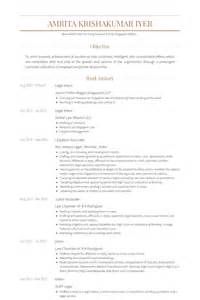 Some Sample Resumes some our work sample resumes take look some our work sample resumes