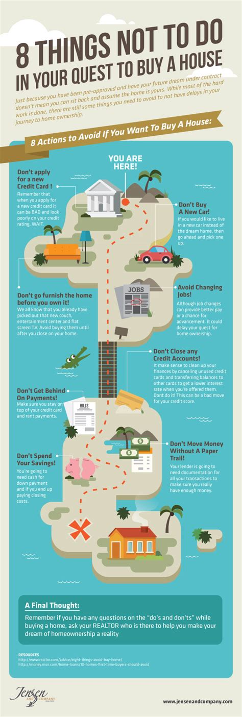 things to ask when buying a house 8 things not to do in your quest to buy a house infographic jensen and company