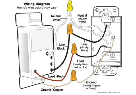 dimmer switch l how to install a dimmer switch for your recessed lighting