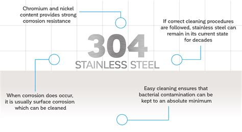 Different Grades Of Stainless Steel Their Properties Uses