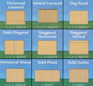 Project plan 90048 simple privacy fences
