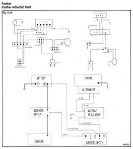 1972 arctic cat panther wiring diagram arctic cat panther battery elsavadorla