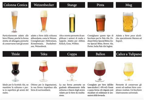 bicchieri per la come scegliere il bicchiere giusto per la tua