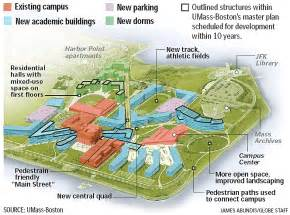 Umass Boston Campus Map by The Planned Umass Boston Campus Expansion Boston Com
