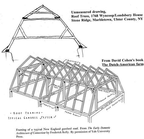 gambrel roof plans oko bi 10 x 12 gambrel shed plans 3x5 learn how