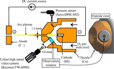 plasma cutter diagram plasma cutter diagram images