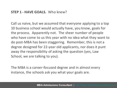 Can You Do Mba In One Year by Owning Your Mba Career Goals In 5 Easy Steps