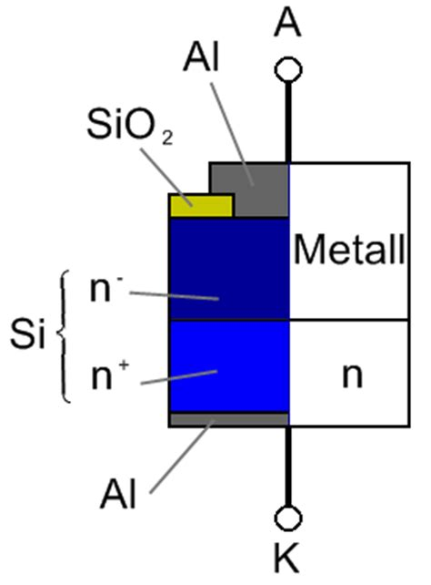 schottky diode in sperrrichtung dioden