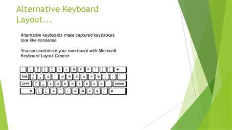 keyboard layout virus password cracking and key logger