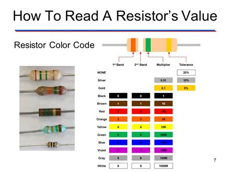 how to read color band resistor component identification ppt