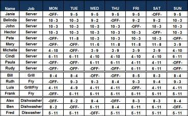 restaurant staff schedule template restaurant schedule template simple