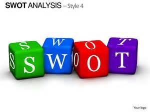 swot analysis style 4 powerpoint presentation templates