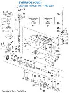 evinrude 40 48 50 hp gearcase 1989 2003 exploded view