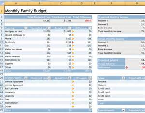 Easy Excel Budget Template by Excel Templates For Easy And Effective Budgeting