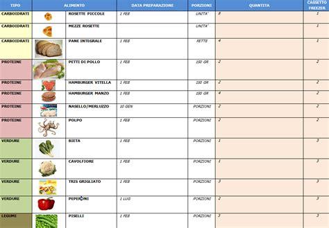 durata alimenti congelati cucinareblog it files da scaricare