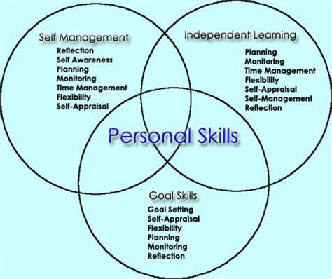 personal skills mentoring tutoring