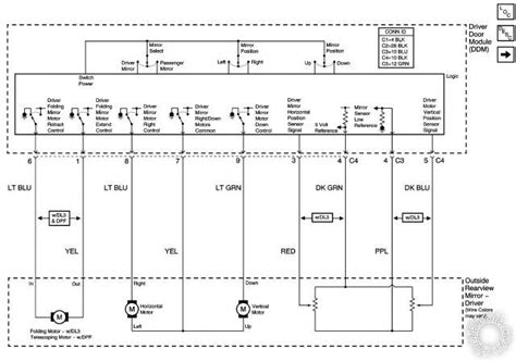 xl denali wiring diagram on for stereo get free image