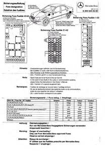 christie pacific history w203 fuse box diagram and location