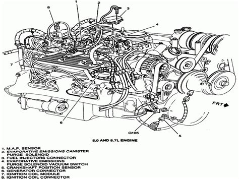 2002 chevy tahoe engine diagram diagram 2002 chevy tahoe engine diagram basic car part