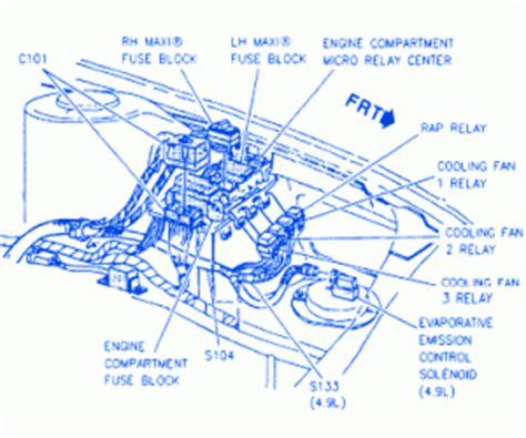 cadillac deville concours sedan  fuse boxblock circuit breaker diagram carfusebox