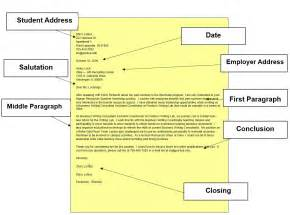 Annotated bibliography example purdue owl a look at format by way of