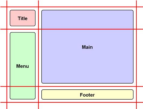 layout css w3c css grid layout lines
