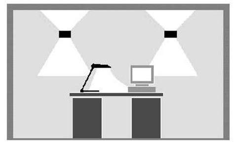beleuchtung arbeitsplatz ergo 174 beleuchtung
