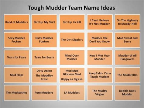 team themes and names carnegie college courses 2013 leadership training games