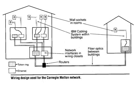 wiring diagram for building wiring diagram with description