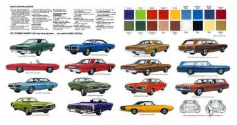 Dodge Vehicle Colors 1970 Dodge Coronet Models And Colors Digital By