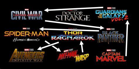 film marvel phase 3 marvel s phase 3 timeline is completely out of order