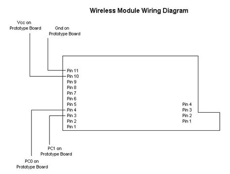 Wifi Wiring Diagram 19 Wiring Diagram Images Wiring Diagrams Creativeand Co System Diagrams