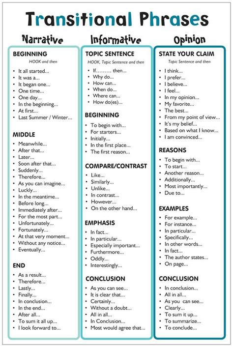 Academic Phrases For Essay Writing by 25 Best Ideas About Transitional Phrases On