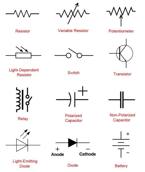 power resistor symbol introduction to basic electronics electronic components and projects