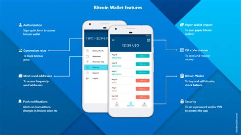 bitcoin app how much does an app like bitcoin wallet cost 3 exles
