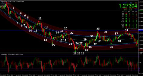 3 binary options trading strategies for beginners